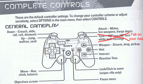 Mirror's Edge Controls