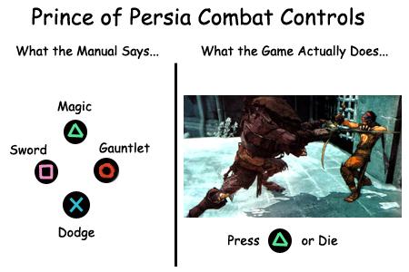 Combat Controls